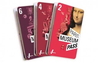 Paris Museum Pass 4 Days